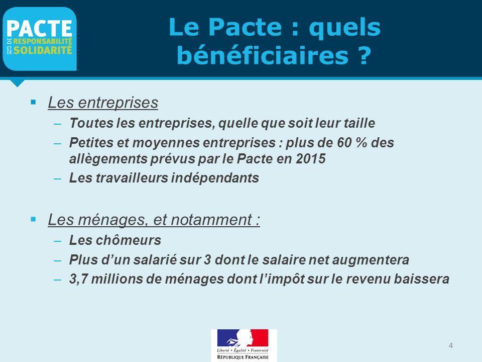 4 Le Pacte : quels bénéficiaires ?  Les entreprises –Toutes les entreprises, quelle que soit leur taille –Petites et moyennes entreprises : plus de 6