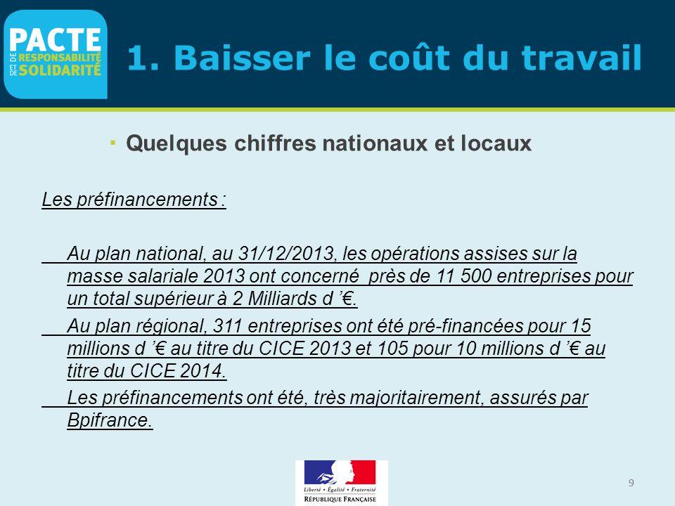 40 Déjà, pour le pouvoir d'achat…  L'encadrement des loyers, mais aussi des frais d'agence, des frais de banque, des tarifs d'auto-écoles…  L'allocation de rentrée scolaire : + 75 €/enfant (+ 25 %)  Bourses étudiantes revalorisées : + 800 € pour les étudiants les plus modestes  Prix du gaz et de l'électricité : tarifs sociaux étendus à 8 millions de Français 40