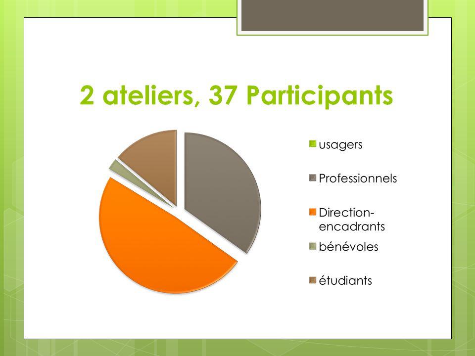 2 ateliers, 37 Participants