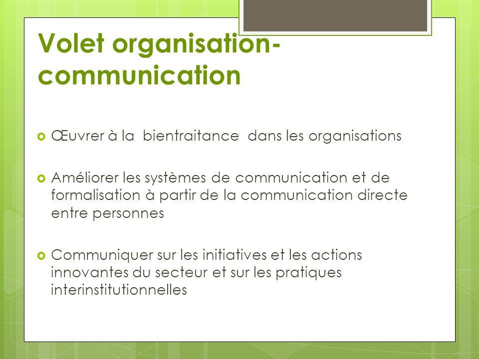 Volet organisation- communication  Œuvrer à la bientraitance dans les organisations  Améliorer les systèmes de communication et de formalisation à p