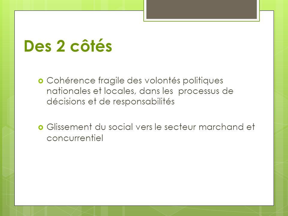 Des 2 côtés  Cohérence fragile des volontés politiques nationales et locales, dans les processus de décisions et de responsabilités  Glissement du s