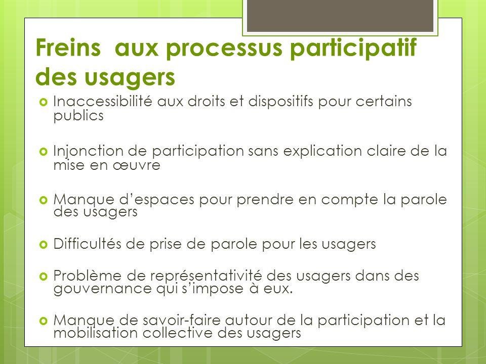 Freins aux processus participatif des usagers  Inaccessibilité aux droits et dispositifs pour certains publics  Injonction de participation sans exp