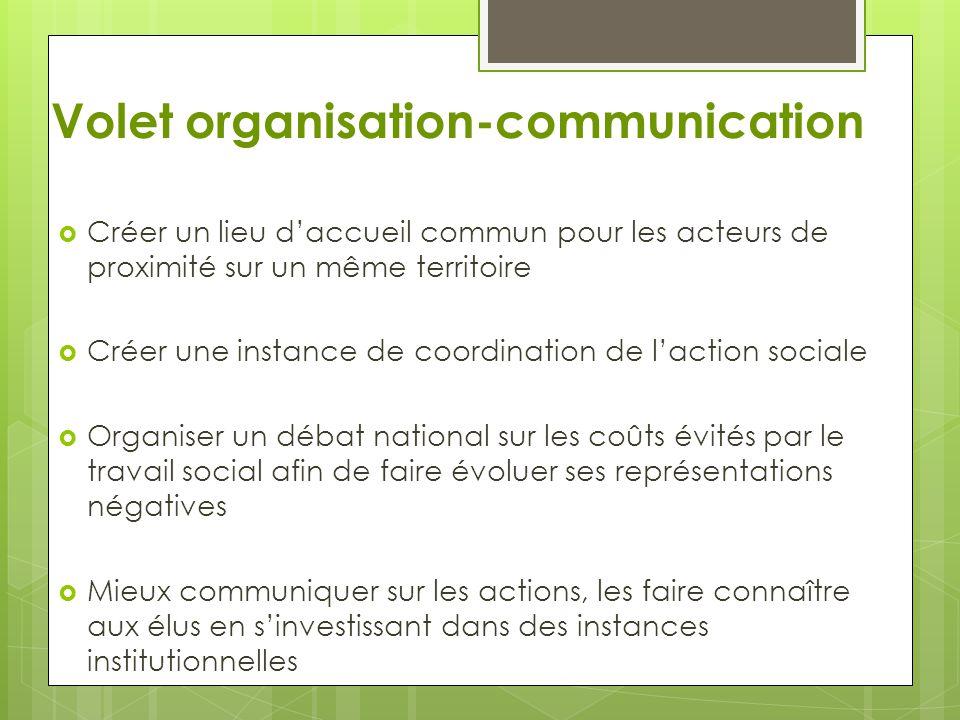Volet organisation-communication  Créer un lieu d'accueil commun pour les acteurs de proximité sur un même territoire  Créer une instance de coordin