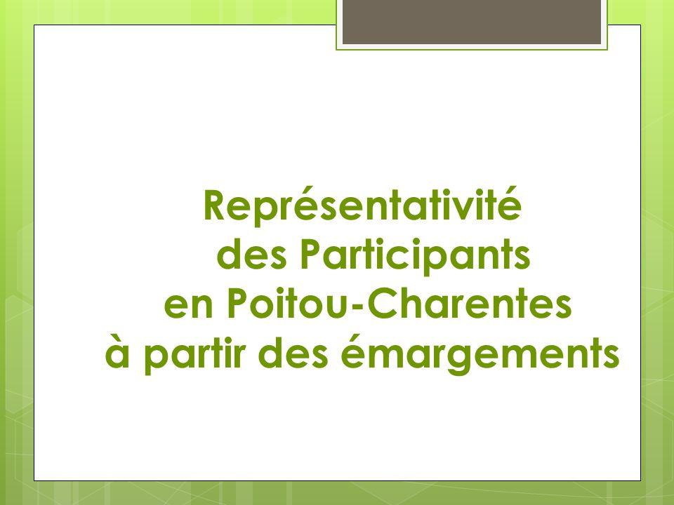 Atelier : Spécialisation des accompagnements : bénévoles et professionnels