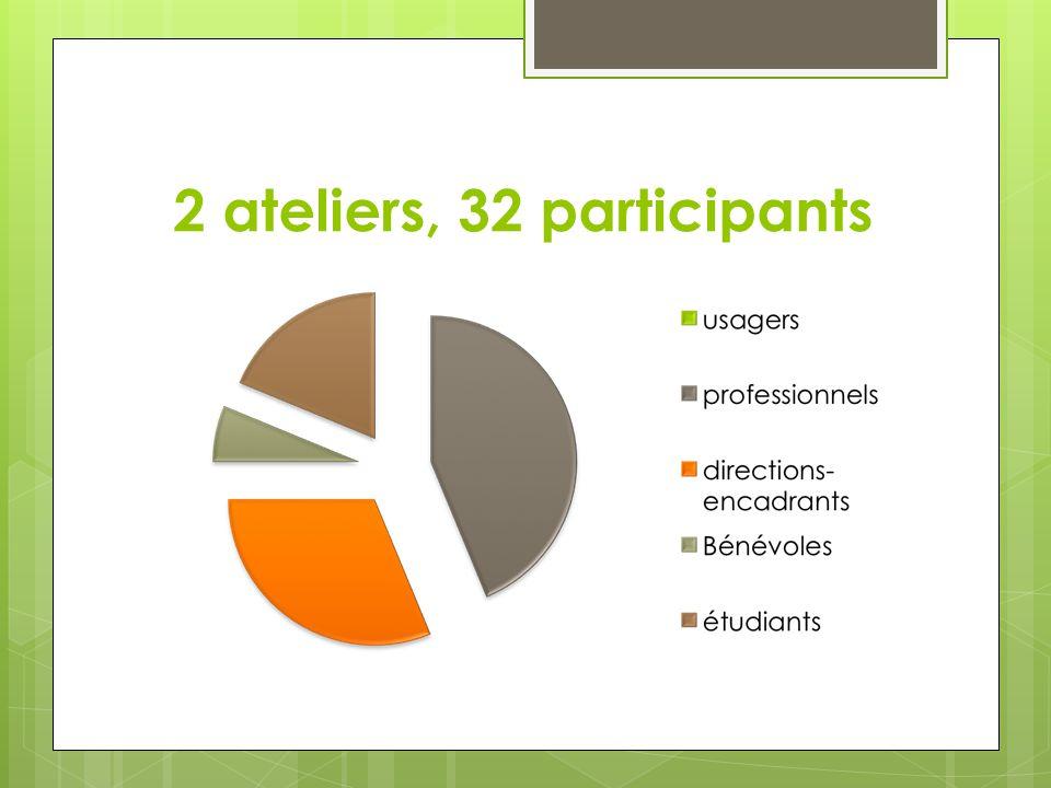 2 ateliers, 32 participants