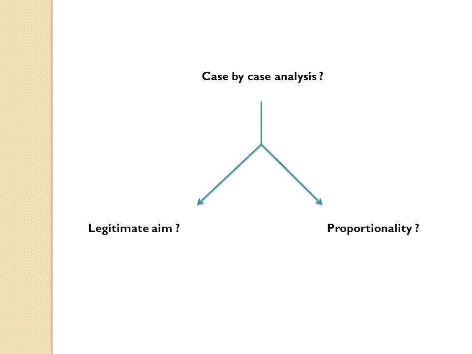 Case by case analysis Legitimate aim Proportionality