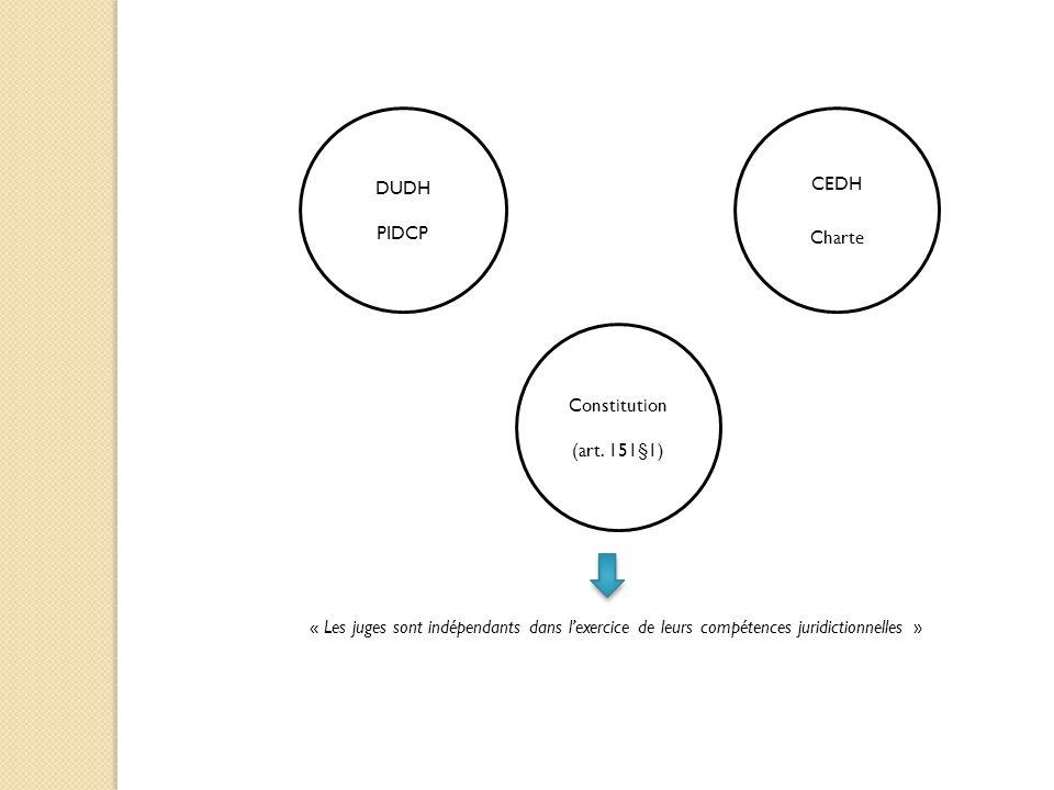 DUDH PIDCP CEDH Charte Constitution (art. 151§1) « Les juges sont indépendants dans l'exercice de leurs compétences juridictionnelles »