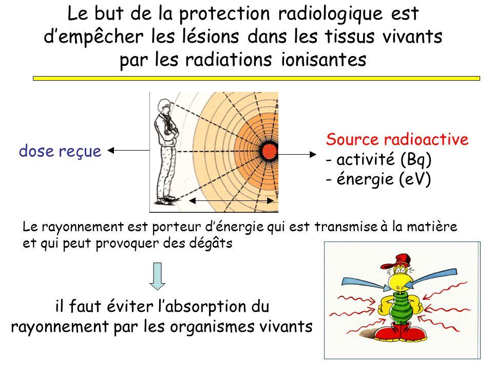 Le but de la protection radiologique est d'empêcher les lésions dans les tissus vivants par les radiations ionisantes il faut éviter l'absorption du rayonnement par les organismes vivants Le rayonnement est porteur d'énergie qui est transmise à la matière et qui peut provoquer des dégâts Source radioactive - activité (Bq) - énergie (eV) dose reçue