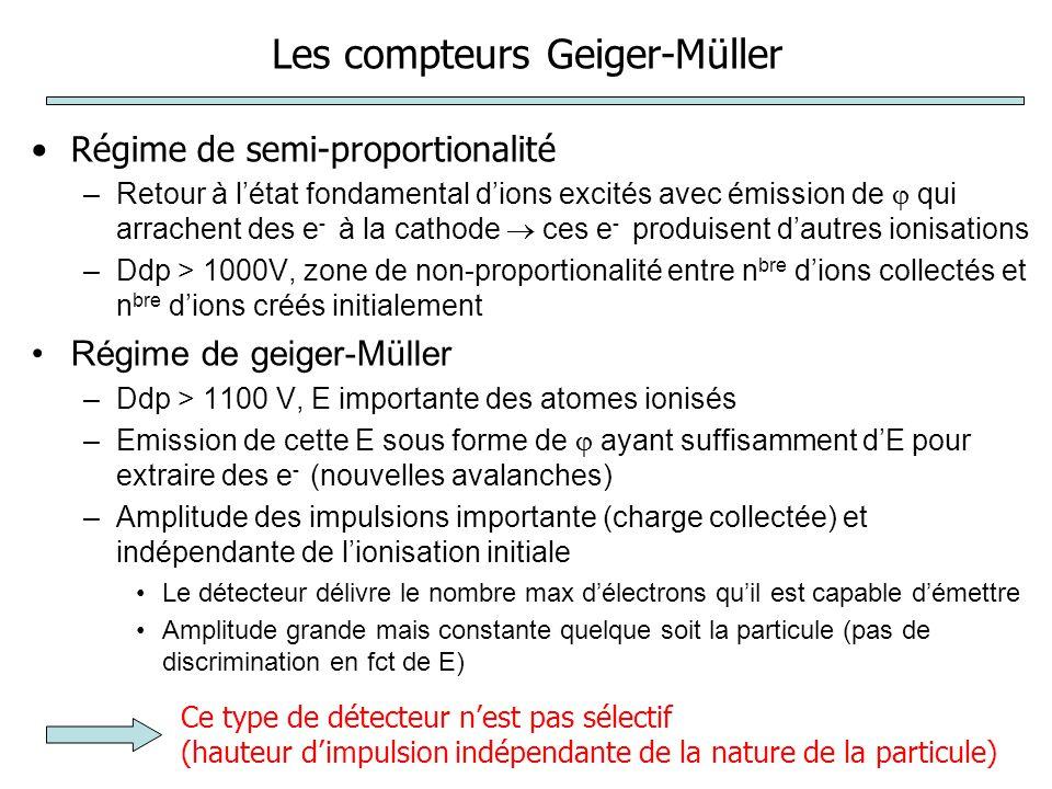 Les compteurs Geiger-Müller Régime de semi-proportionalité –Retour à l'état fondamental d'ions excités avec émission de  qui arrachent des e - à la cathode  ces e - produisent d'autres ionisations –Ddp > 1000V, zone de non-proportionalité entre n bre d'ions collectés et n bre d'ions créés initialement Régime de geiger-Müller –Ddp > 1100 V, E importante des atomes ionisés –Emission de cette E sous forme de  ayant suffisamment d'E pour extraire des e - (nouvelles avalanches) –Amplitude des impulsions importante (charge collectée) et indépendante de l'ionisation initiale Le détecteur délivre le nombre max d'électrons qu'il est capable d'émettre Amplitude grande mais constante quelque soit la particule (pas de discrimination en fct de E) Ce type de détecteur n'est pas sélectif (hauteur d'impulsion indépendante de la nature de la particule)