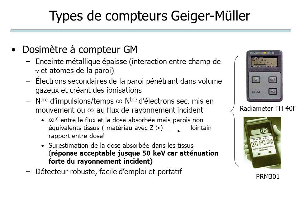 Types de compteurs Geiger-Müller Dosimètre à compteur GM –Enceinte métallique épaisse (interaction entre champ de  et atomes de la paroi) –Électrons secondaires de la paroi pénétrant dans volume gazeux et créant des ionisations –N bre d'impulsions/temps ∞ N bre d'électrons sec.
