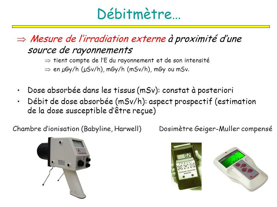 Débitmètre…  Mesure de l'irradiation externe à proximité d'une source de rayonnements  tient compte de l'E du rayonnement et de son intensité  en µGy/h (µSv/h), mGy/h (mSv/h), mGy ou mSv.