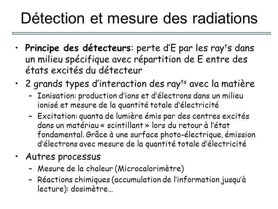 Détection et mesure des radiations Principe des détecteurs: perte d'E par les ray t s dans un milieu spécifique avec répartition de E entre des états excités du détecteur 2 grands types d'interaction des ray ts avec la matière –Ionisation: production d'ions et d'électrons dans un milieu ionisé et mesure de la quantité totale d'électricité –Excitation: quanta de lumière émis par des centres excités dans un matériau « scintillant » lors du retour à l'état fondamental.