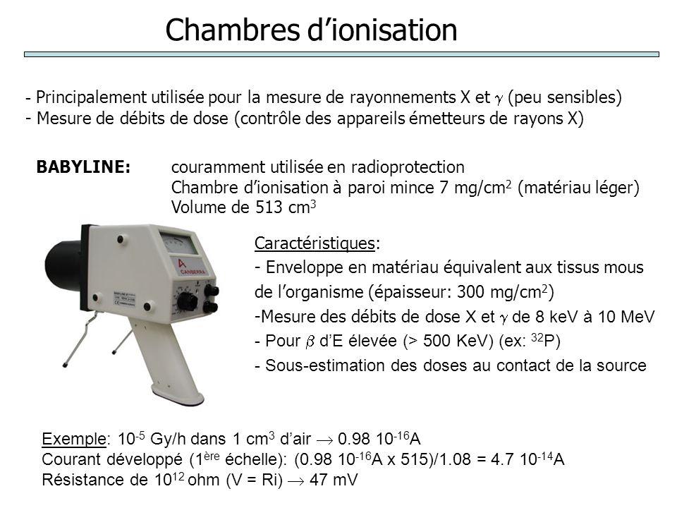 Chambres d'ionisation BABYLINE: couramment utilisée en radioprotection Chambre d'ionisation à paroi mince 7 mg/cm 2 (matériau léger) Volume de 513 cm 3 - Principalement utilisée pour la mesure de rayonnements X et  (peu sensibles) - Mesure de débits de dose (contrôle des appareils émetteurs de rayons X) Caractéristiques: - Enveloppe en matériau équivalent aux tissus mous de l'organisme (épaisseur: 300 mg/cm 2 ) -Mesure des débits de dose X et  de 8 keV à 10 MeV - Pour  d'E élevée (> 500 KeV) (ex: 32 P) - Sous-estimation des doses au contact de la source Exemple: 10 -5 Gy/h dans 1 cm 3 d'air  0.98 10 -16 A Courant développé (1 ère échelle): (0.98 10 -16 A x 515)/1.08 = 4.7 10 -14 A Résistance de 10 12 ohm (V = Ri)  47 mV