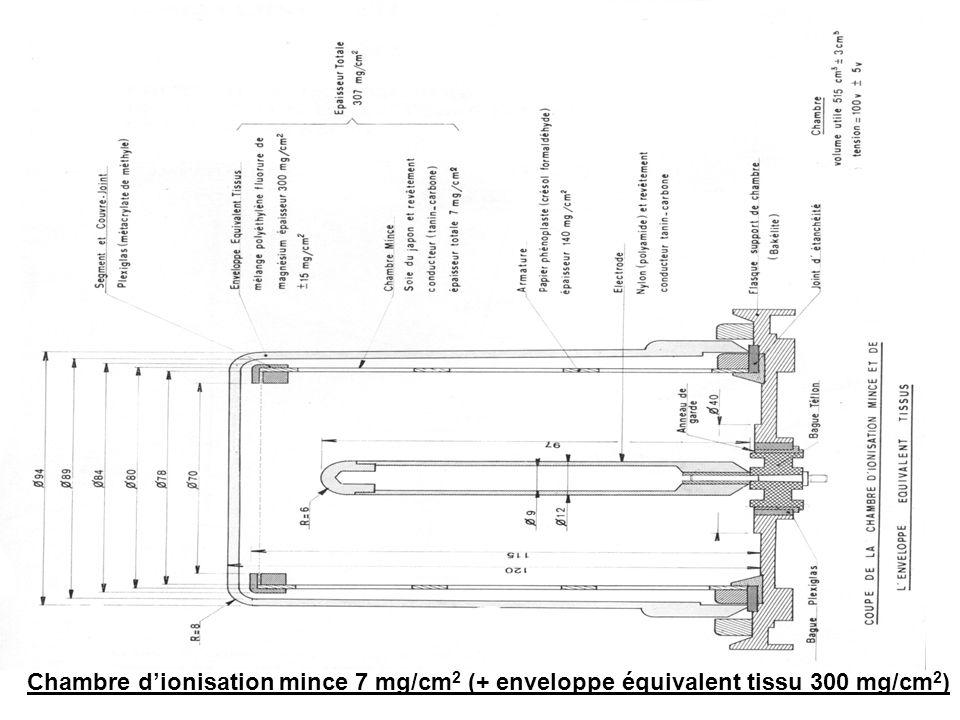 Chambre d'ionisation mince 7 mg/cm 2 (+ enveloppe équivalent tissu 300 mg/cm 2 )