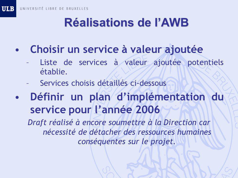 Réalisations de l'AWB Choisir un service à valeur ajoutée –Liste de services à valeur ajoutée potentiels établie.