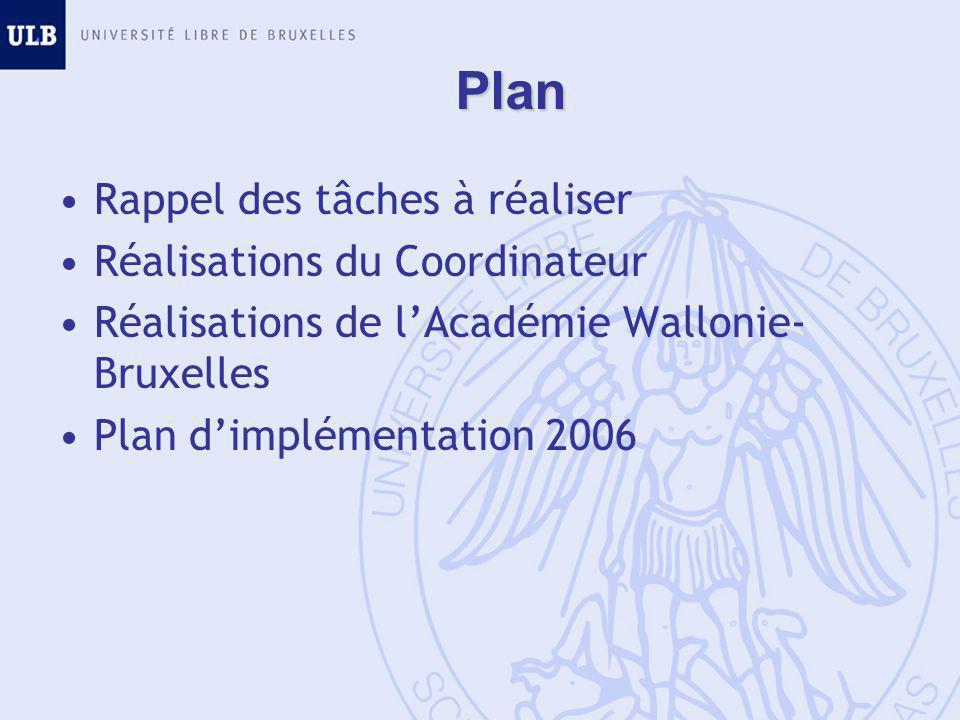 Plan Rappel des tâches à réaliser Réalisations du Coordinateur Réalisations de l'Académie Wallonie- Bruxelles Plan d'implémentation 2006