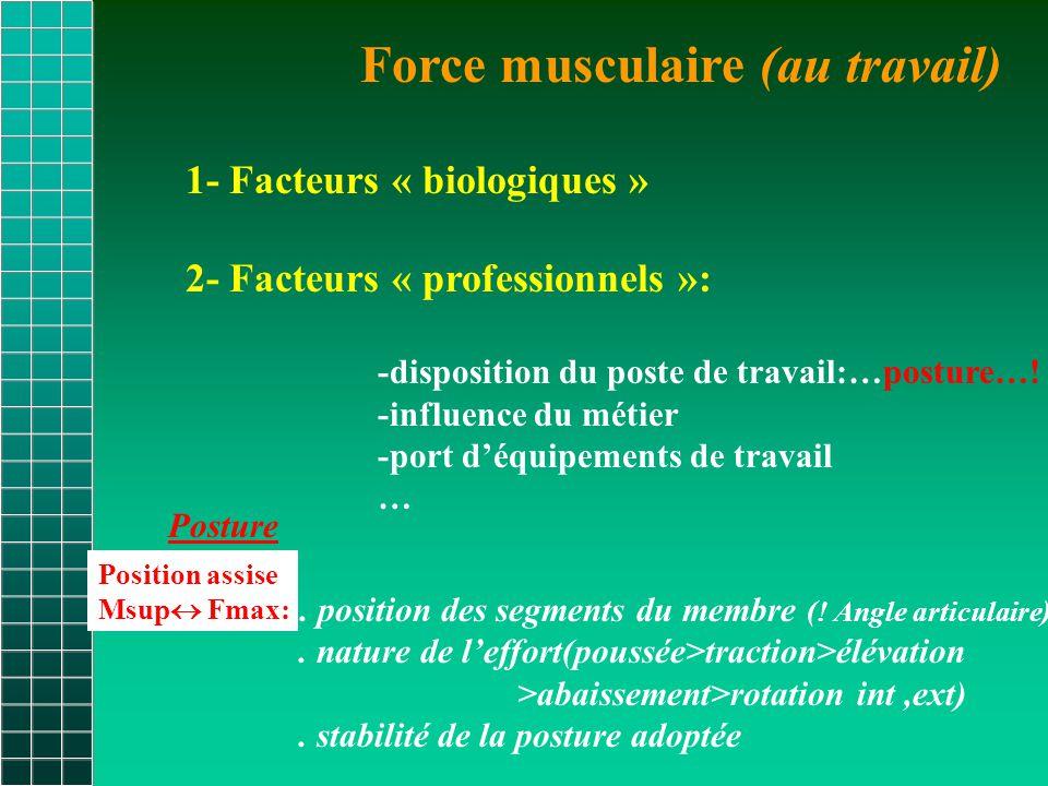 Force musculaire (au travail) 1- Facteurs « biologiques » 2- Facteurs « professionnels »: -disposition du poste de travail:…posture….