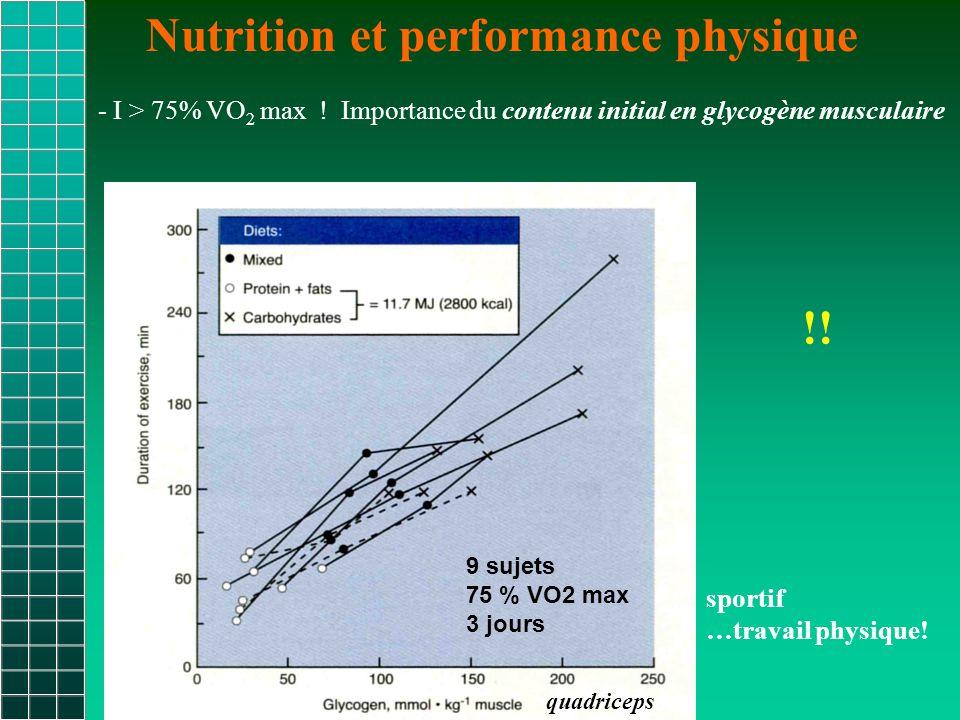 Nutrition et performance physique - I > 75% VO 2 max .