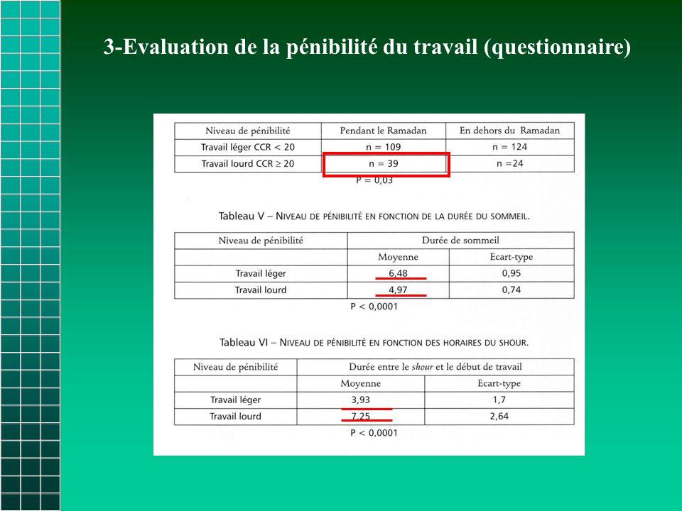3-Evaluation de la pénibilité du travail (questionnaire)