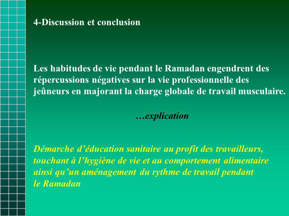 4-Discussion et conclusion Les habitudes de vie pendant le Ramadan engendrent des répercussions négatives sur la vie professionnelle des jeûneurs en majorant la charge globale de travail musculaire.