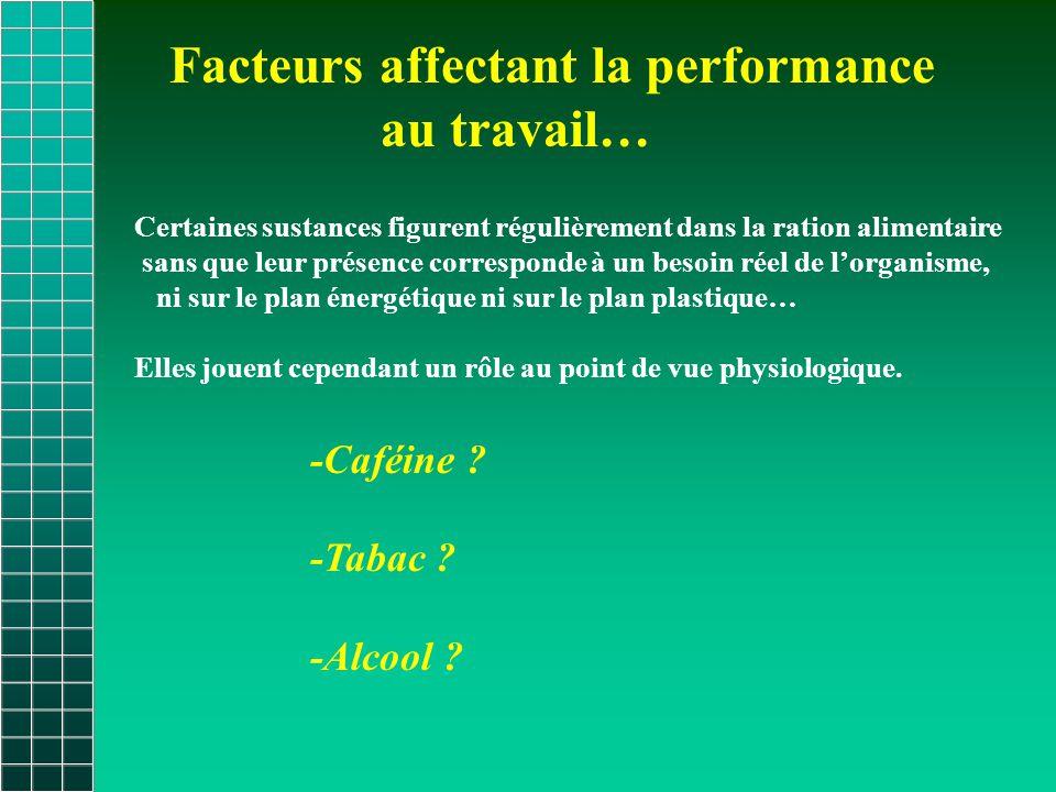 Facteurs affectant la performance au travail… -Caféine .