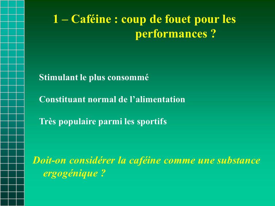 1 – Caféine : coup de fouet pour les performances .