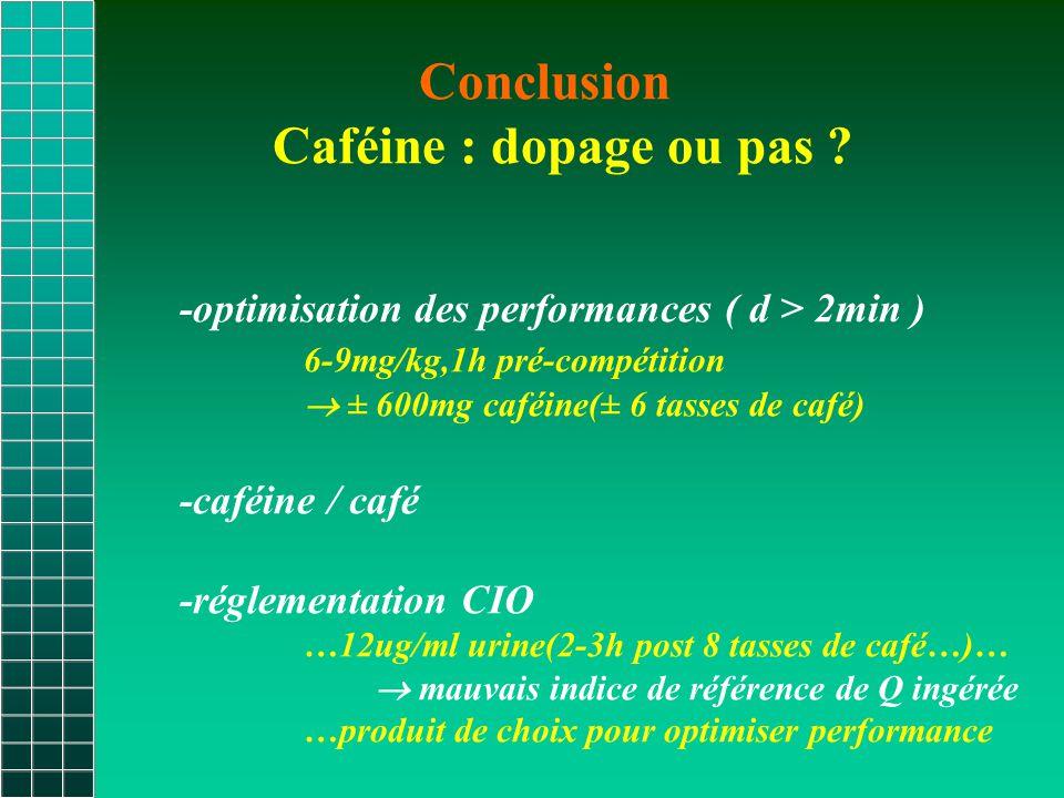 Conclusion Caféine : dopage ou pas .