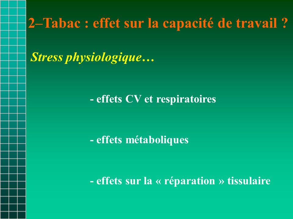 2–Tabac : effet sur la capacité de travail .