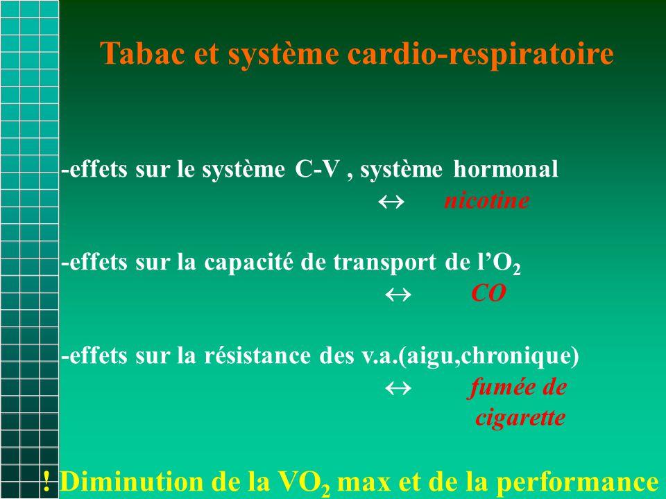 Tabac et système cardio-respiratoire -effets sur le système C-V, système hormonal  nicotine -effets sur la capacité de transport de l'O 2  CO -effets sur la résistance des v.a.(aigu,chronique)  fumée de cigarette .