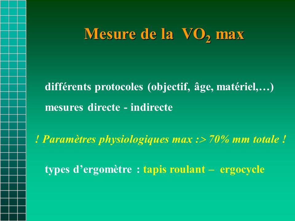 Mesure de la VO 2 max Mesure de la VO 2 max différents protocoles (objectif, âge, matériel,…) mesures directe - indirecte types d'ergomètre : tapis roulant – ergocycle .
