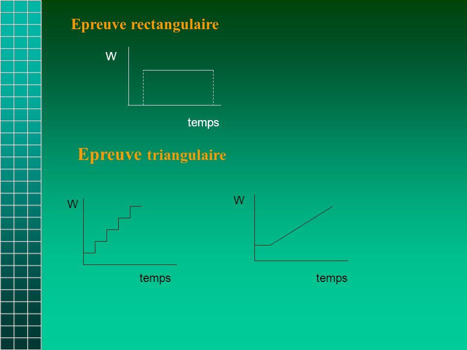 Epreuve triangulaire Epreuve rectangulaire W W temps W