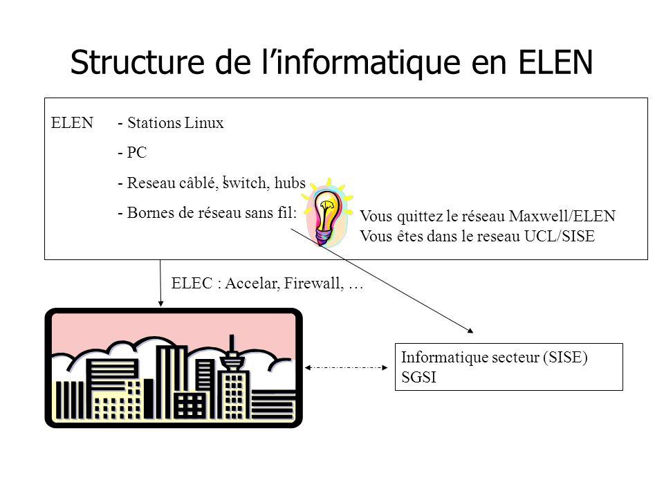 I ELEN - Stations Linux - PC - Reseau câblé, switch, hubs - Bornes de réseau sans fil: Informatique secteur (SISE) SGSI Vous quittez le réseau Maxwell/ELEN Vous êtes dans le reseau UCL/SISE ELEC : Accelar, Firewall, … Structure de l'informatique en ELEN