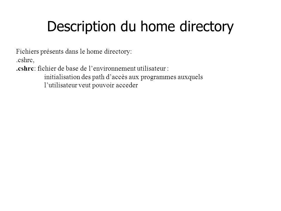 Fichiers présents dans le home directory:.cshrc,.cshrc: fichier de base de l'environnement utilisateur : initialisation des path d'accès aux programmes auxquels l'utilisateur veut pouvoir acceder Description du home directory