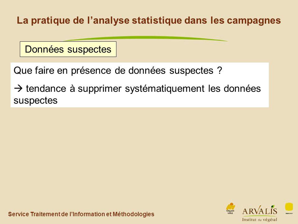 Service Traitement de l'Information et Méthodologies La pratique de l'analyse statistique dans les campagnes Que faire en présence de données suspectes .