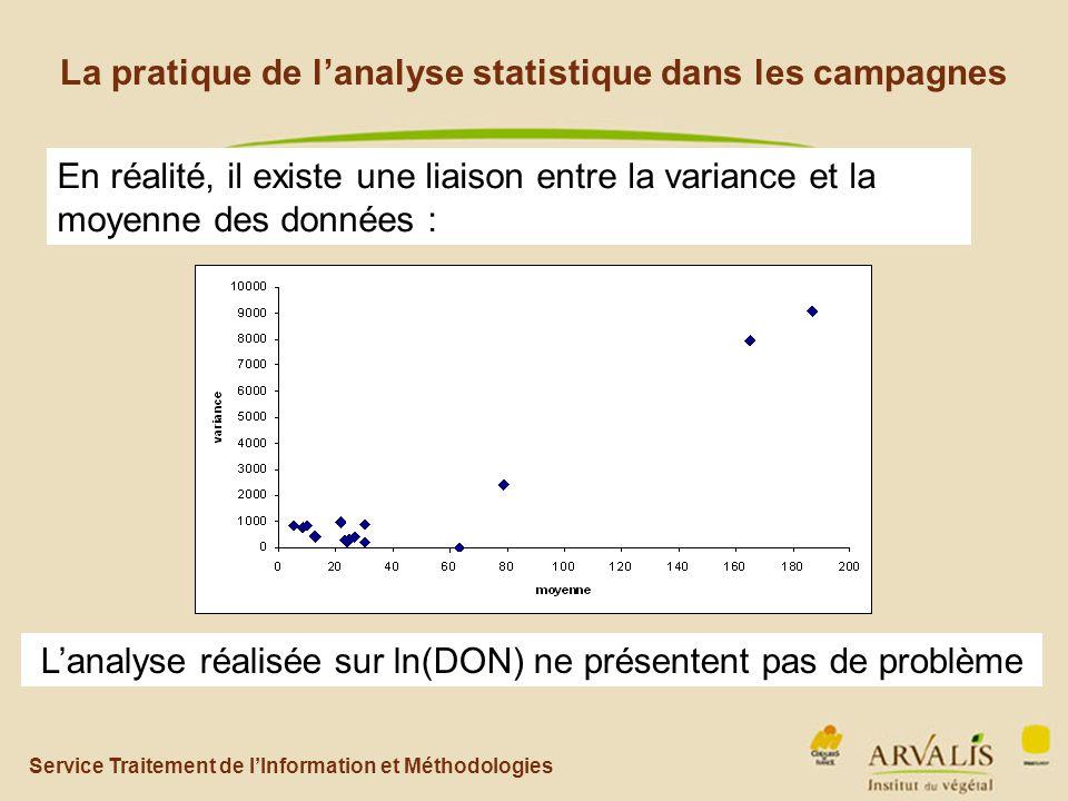 Service Traitement de l'Information et Méthodologies La pratique de l'analyse statistique dans les campagnes En réalité, il existe une liaison entre la variance et la moyenne des données : L'analyse réalisée sur ln(DON) ne présentent pas de problème
