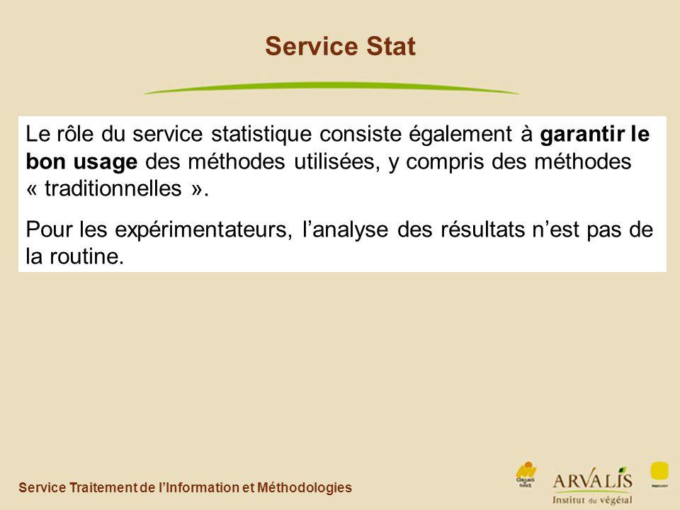 Service Traitement de l'Information et Méthodologies Service Stat Le rôle du service statistique consiste également à garantir le bon usage des méthodes utilisées, y compris des méthodes « traditionnelles ».
