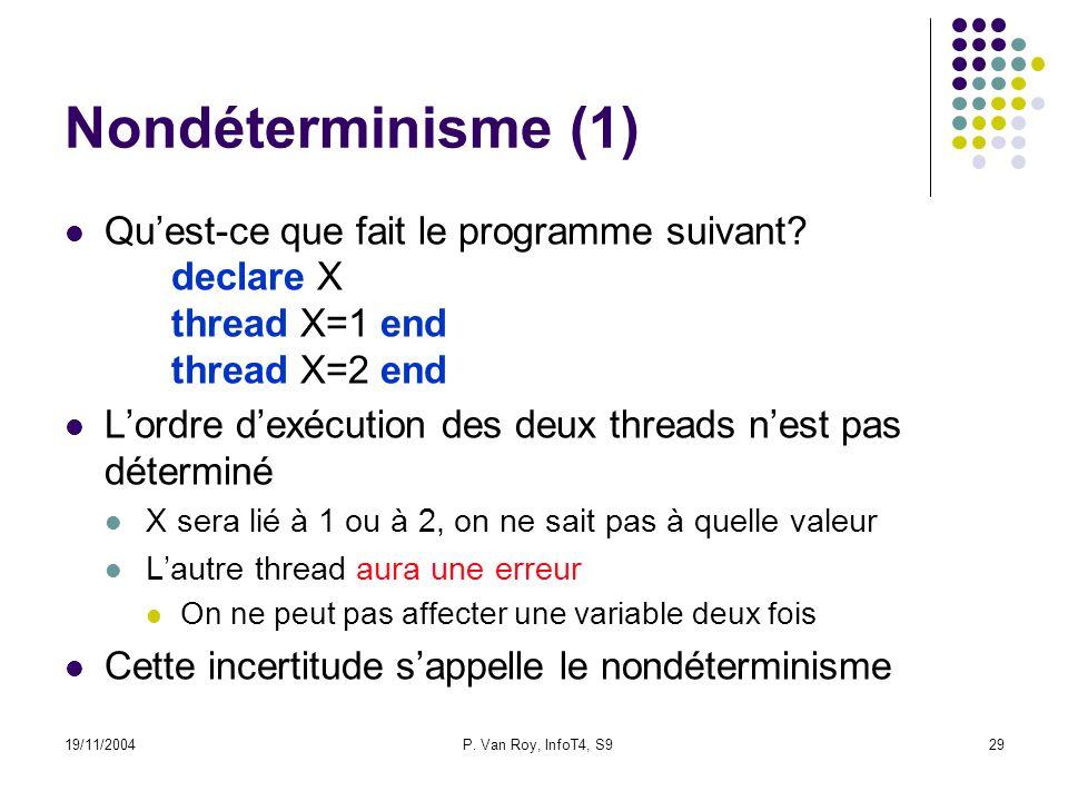 19/11/2004P. Van Roy, InfoT4, S929 Nondéterminisme (1) Qu'est-ce que fait le programme suivant.