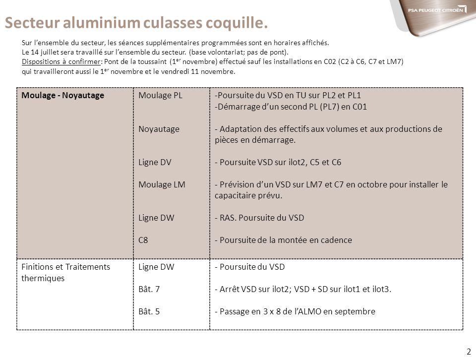 2 Secteur aluminium culasses coquille. Sur l'ensemble du secteur, les séances supplémentaires programmées sont en horaires affichés. Le 14 juillet ser