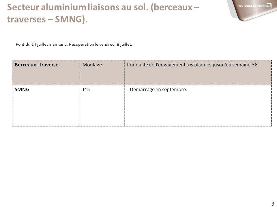 3 Secteur aluminium liaisons au sol. (berceaux – traverses – SMNG).
