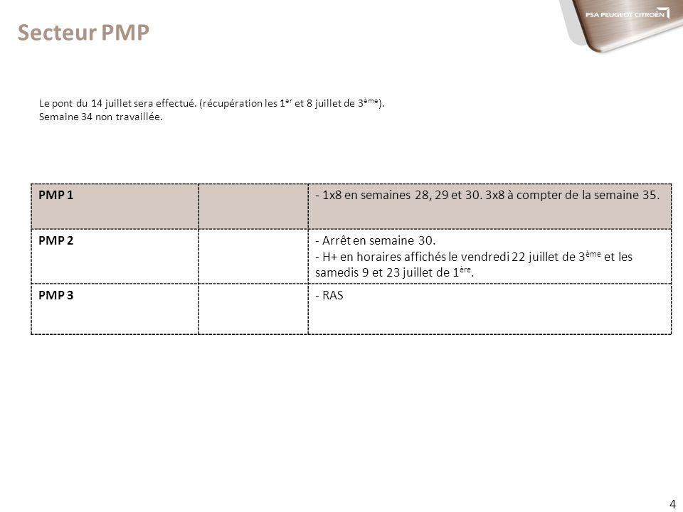 4 Secteur PMP Le pont du 14 juillet sera effectué. (récupération les 1 er et 8 juillet de 3 ème ). Semaine 34 non travaillée. PMP 1- 1x8 en semaines 2