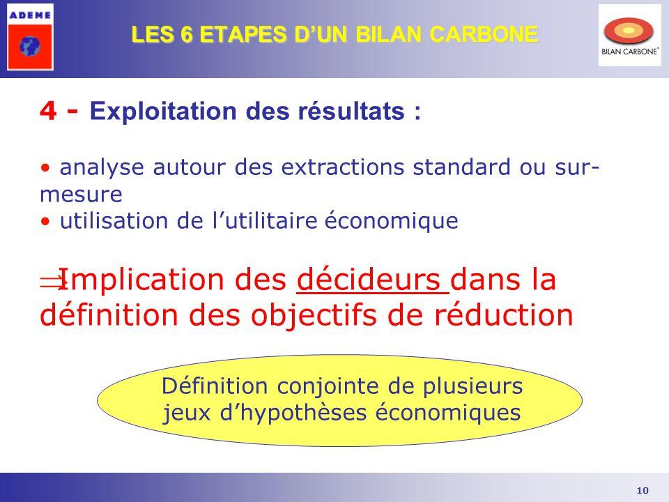 10 LES 6 ETAPES D'UN BILAN CARBONE 4 - Exploitation des résultats : analyse autour des extractions standard ou sur- mesure utilisation de l'utilitaire