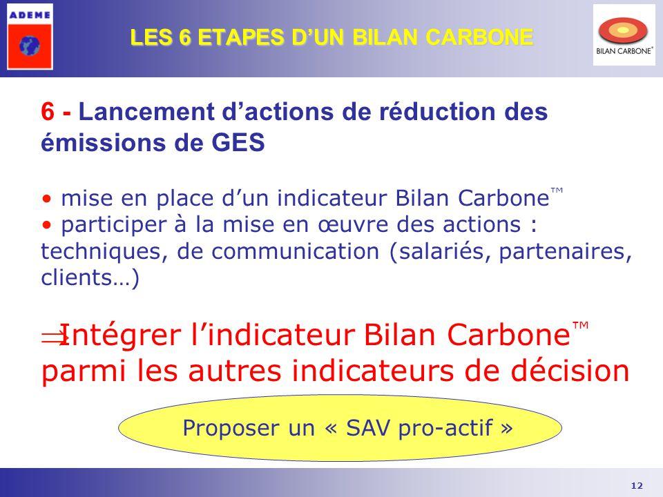 12 6 - Lancement d'actions de réduction des émissions de GES mise en place d'un indicateur Bilan Carbone ™ participer à la mise en œuvre des actions :