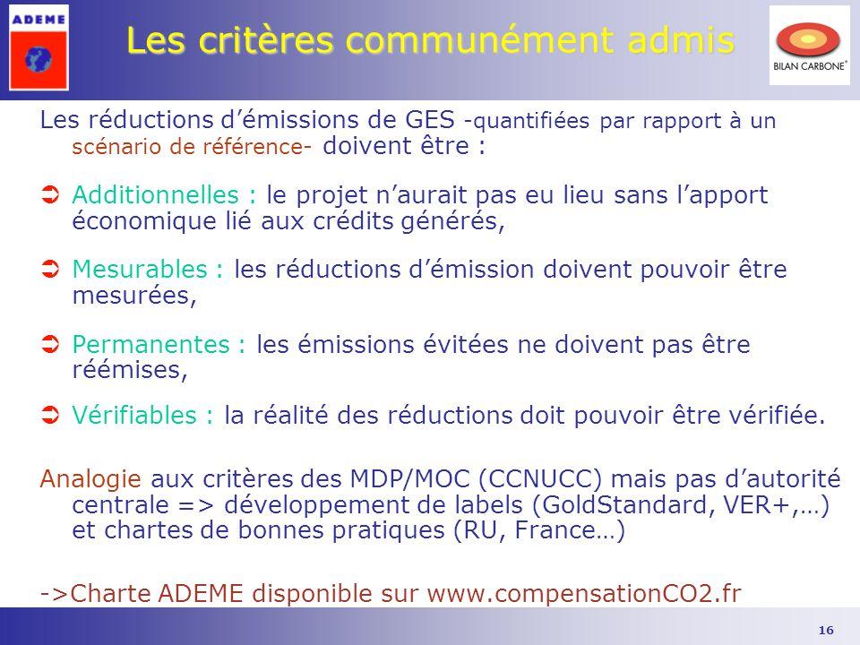 16 Les critères communément admis Les réductions d'émissions de GES -quantifiées par rapport à un scénario de référence- doivent être : ÜAdditionnelle