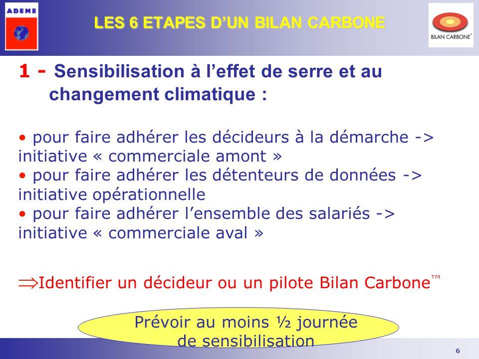 6 LES 6 ETAPES D'UN BILAN CARBONE 1 - Sensibilisation à l'effet de serre et au changement climatique : pour faire adhérer les décideurs à la démarche