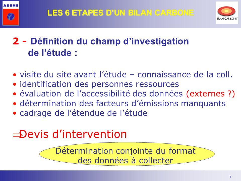 7 2 - Définition du champ d'investigation de l'étude : visite du site avant l'étude – connaissance de la coll. identification des personnes ressources