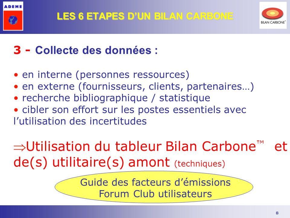8 3 - Collecte des données : en interne (personnes ressources) en externe (fournisseurs, clients, partenaires…) recherche bibliographique / statistiqu