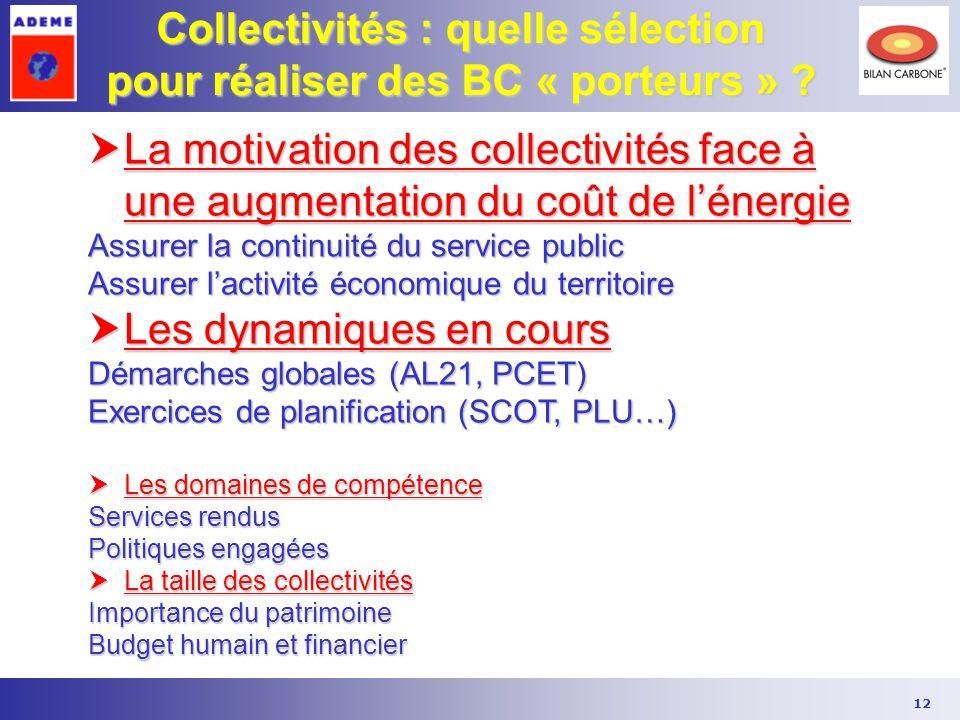 12 Collectivités : quelle sélection pour réaliser des BC « porteurs » ?  La motivation des collectivités face à une augmentation du coût de l'énergie