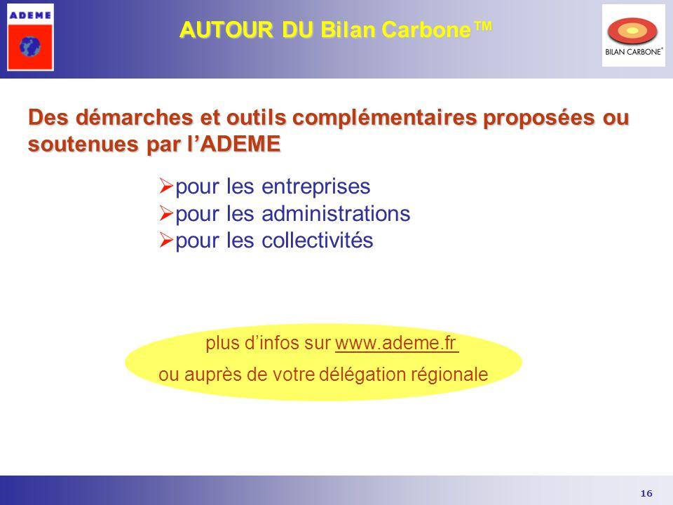 16 AUTOUR DU Bilan Carbone™ Des démarches et outils complémentaires proposées ou soutenues par l'ADEME plus d'infos sur www.ademe.fr ou auprès de votr