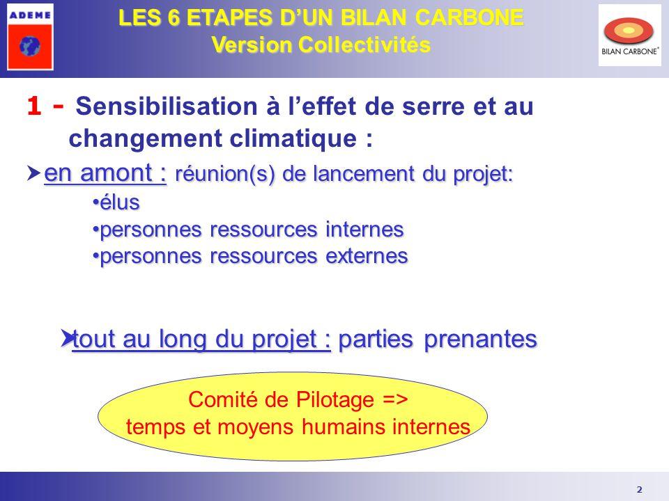 2 LES 6 ETAPES D'UN BILAN CARBONE Version Collectivités Comité de Pilotage => temps et moyens humains internes 1 - Sensibilisation à l'effet de serre