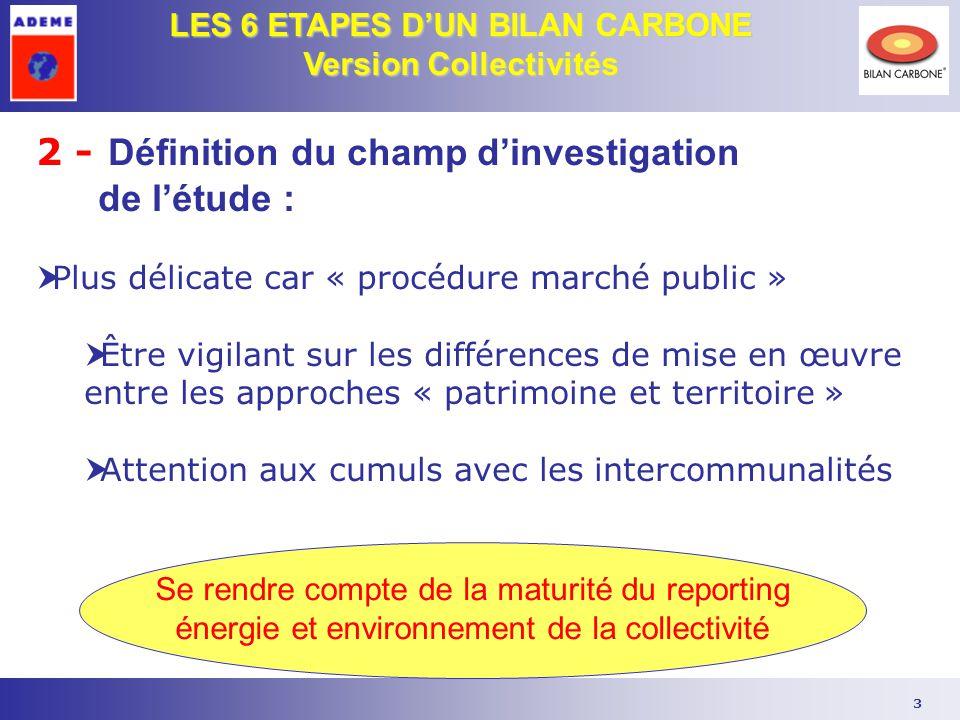 3 LES 6 ETAPES D'UN BILAN CARBONE Version Collectivités Se rendre compte de la maturité du reporting énergie et environnement de la collectivité 2 - D